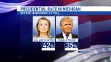 Newest poll shows Clinton pulling ahead of Trump in Mich.