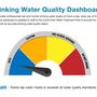 Toledo unveils new Water Quality Dashboard