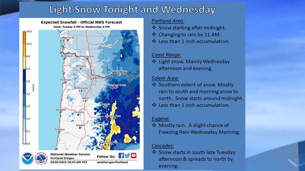 Snow Likely In Portland Salem Eugene Faces Freezing Rain Heavy - Us-snow-forecast-map