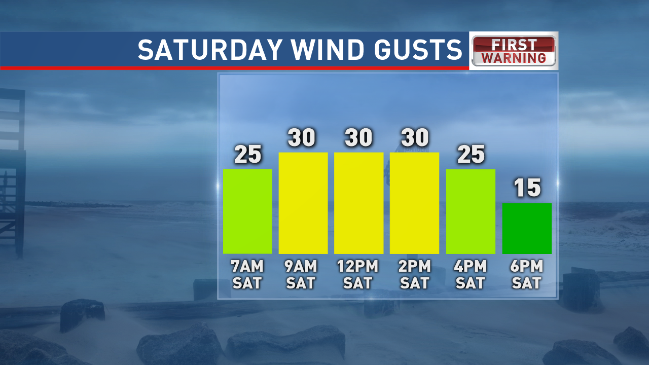 Forecast Wind Gusts Saturday<p></p>