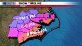 Winter weather approaching, snowfall totals change for ENC