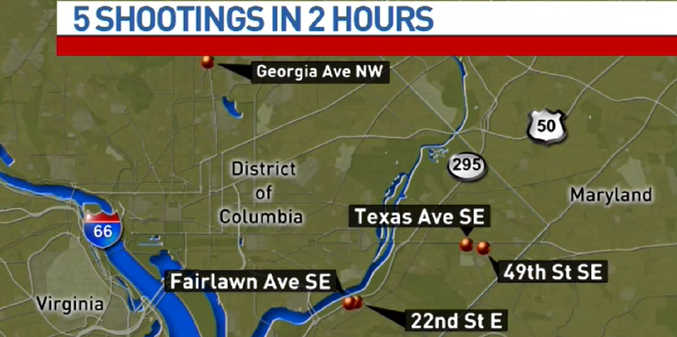 5 shootings reported in D.C. in 4 hours Monday, including 3 in less than 30 minutes (ABC7)